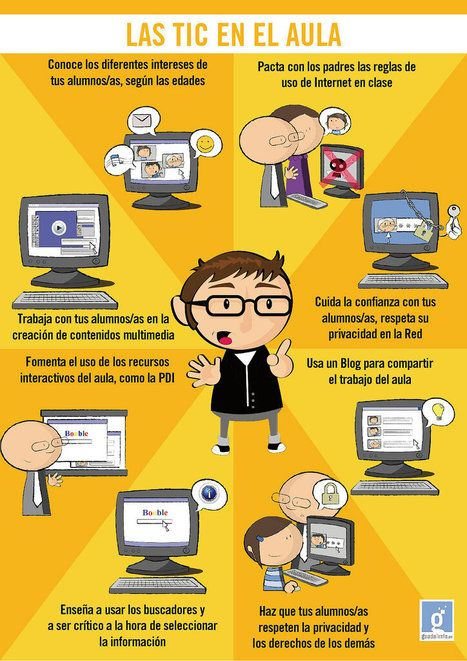 Las TIC en el aula | infografiando | Scoop.it