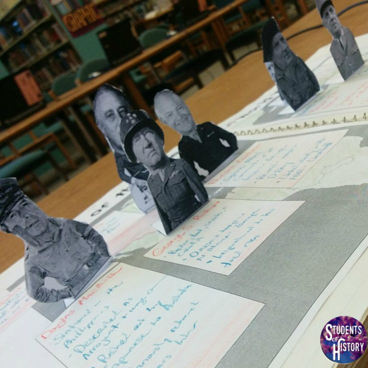 Wonderfully creative lesson has students creating pop up figures of 7 Allied leaders who helped lead their nations to victory in World War II!
