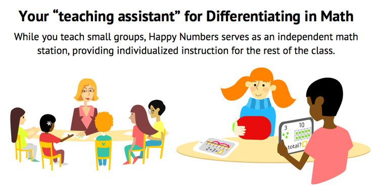 HappyNumbers.com is a sequential course of K-2 Numeracy instruction. It's designed with depth and rigor to build conceptual understanding of the topic and to develop higher-order thinking in your students. Dive into the playful world of math where each exercise introduces a new level of understanding and gives students the power to acquire new skills more easily. It's not about the memorization of facts but building a strong foundation for learning more complex skills.