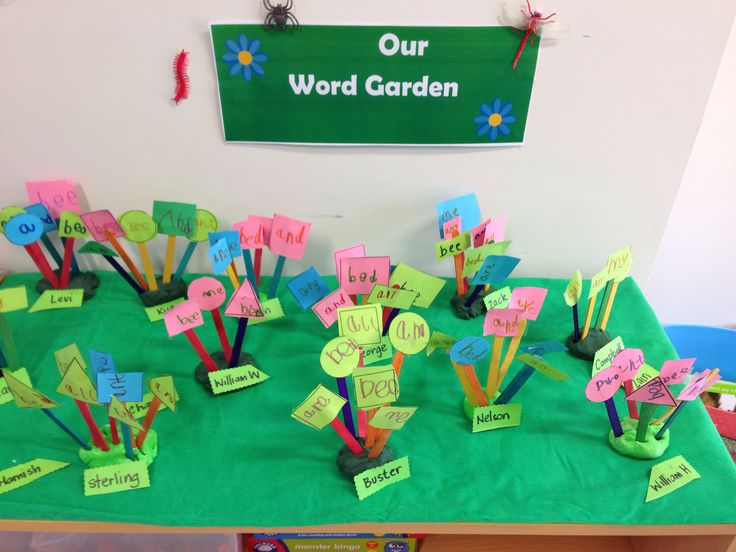 Great way to practice spelling words with preps ! Word gardens