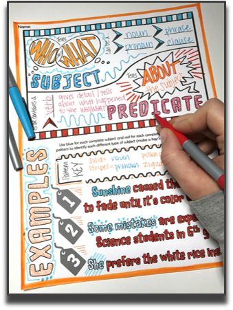 Subject & Predicate Doodle Notes - From the Share Zone in the Doodle Note Club!