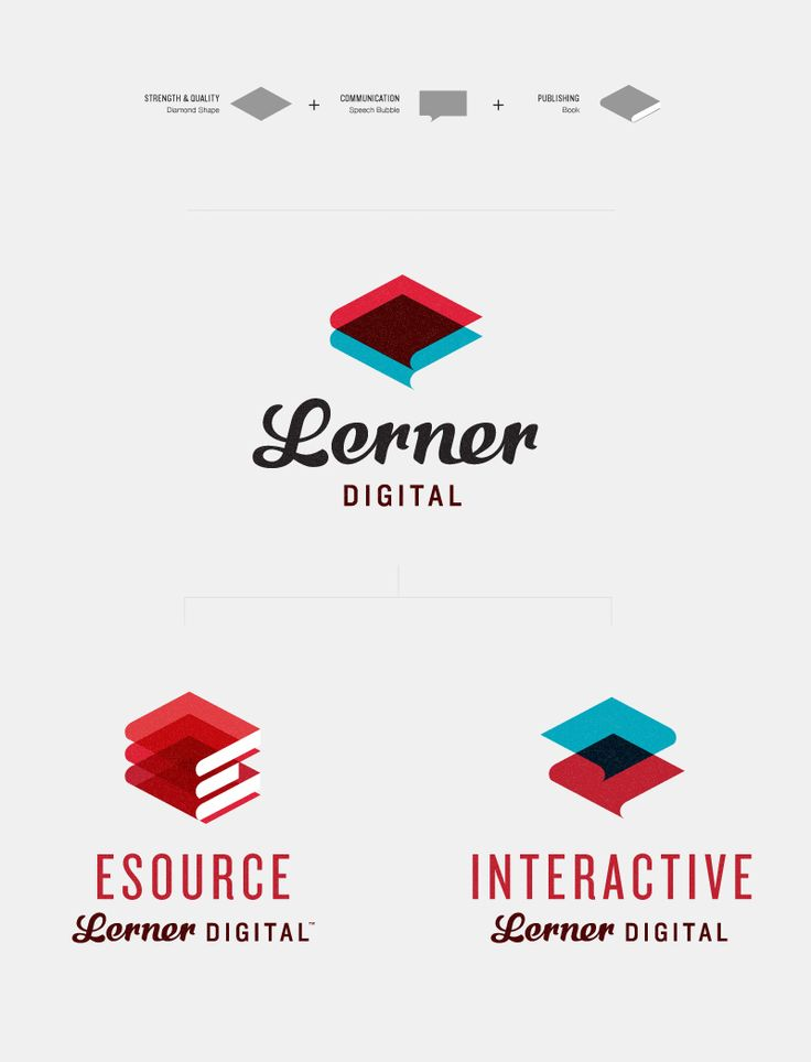 clever logo shape designed to work across different sub-brands // Lerner Digital