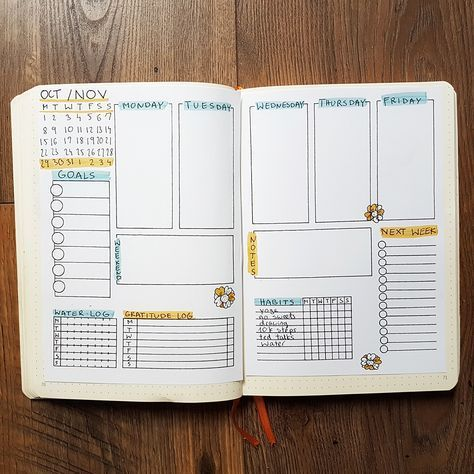 Bullet Journal Hacks That'll Cut Your Set-Up Time …