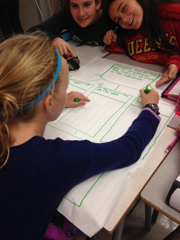 Learning about the effective uses of graphic organizers in Ms. Larose's class.  #essay @FrankRyanSchool