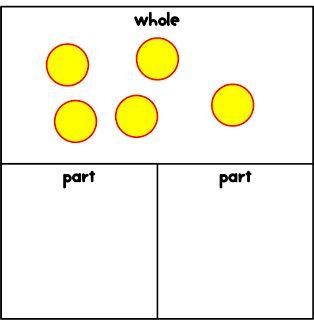 Always an Adventure in Kindergarten: Decomposing Numbers + a Freebie!