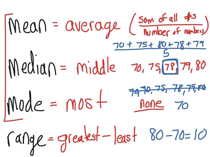 central tendency The most common measures of central tendency are the mean, median, and mode they describe what is average or typical within a distribution of data.