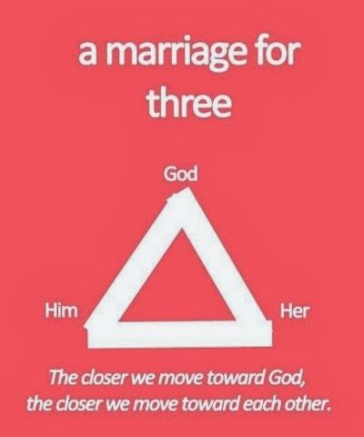 GPS-Grace Power Strength: First Comes Love, Then Comes Marriage: That's Not The End