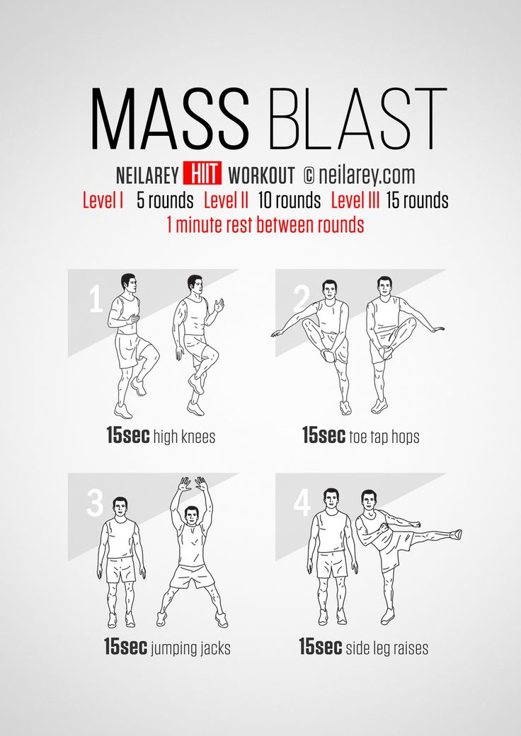 how to put on chest mass