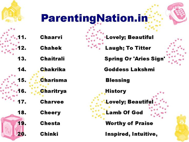 This Slide Contains Meen Rashi Baby Girl Names With ...