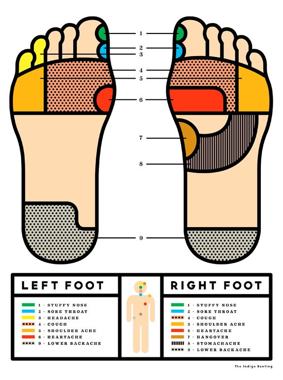 How to give a reflexology foot massage // A Cup of Jo - (Erin Jang)