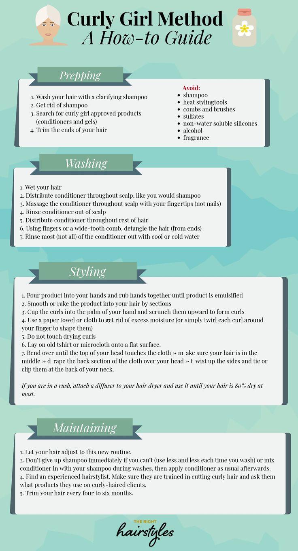 Die Curly Girl-Methode: Eine Anleitung #anleitung #curly #methode