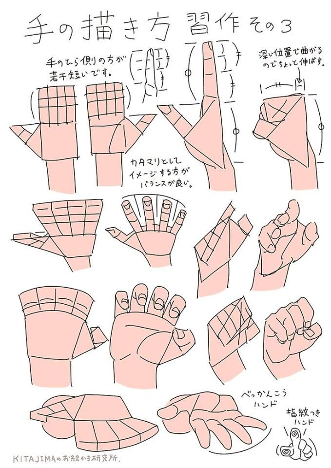 How To Draw Hands Using Basic Shapes.