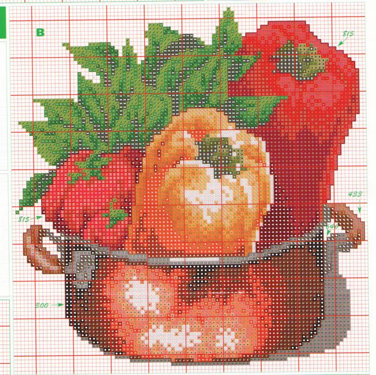 17 best images about in the kitchen x stitching on for Cross stitch kitchen designs