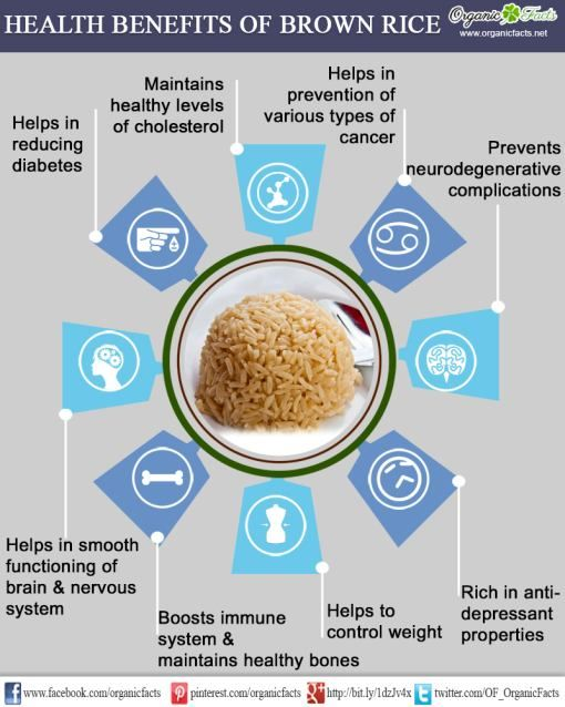 Health benefits of brown rice include better functioning of cardiovascular system, digestive system, brain and nervous system. It's loaded with powerful antioxidants which provide relief from a range of ailments such as hypertension, unhealthy levels of cholesterol, stress, mental depression and skin disorders.-https://goo.gl/rDh7ax