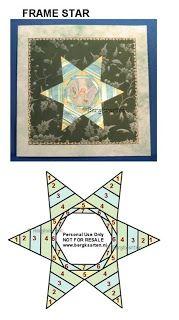 Irisvouwen: Frames