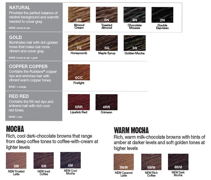 Redken Shades Eq Cover Plus Colour Chart.   Best to cover gray safely.
