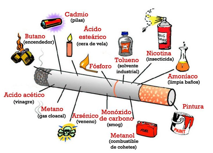 El tabaco hace mal, tiene consecuencias muy negativas para la salud de quien lo consume. No hay debate ya acerca de ello. Pero no siempre fue así. Hubo mucho tiempo en que fumar parecía un hábito…