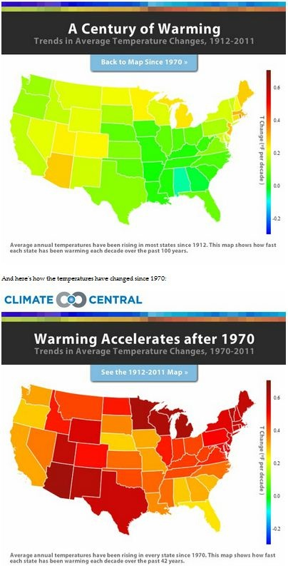 U.S. warming trends for the past century -- with increases accelerating after about 1970.