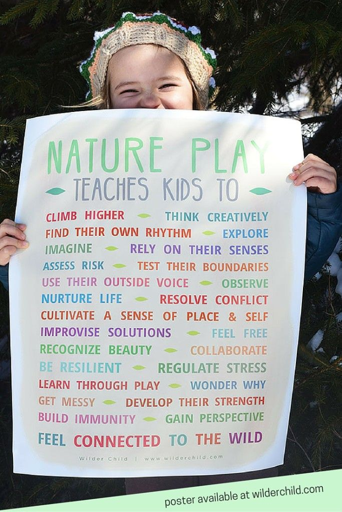 Poster showing the benefits of playing outside!   Wilder Child