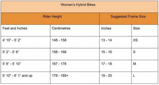 Women S Hybrid Bike Size Guide Hybridbike Hybrid Bike Bike
