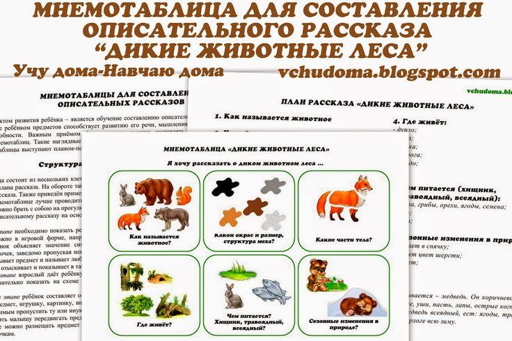 """Учу дома: Мнемотаблица для составления описательных рассказов """"Дикие животные леса"""""""