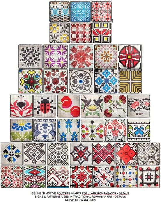 Signs and patterns used in Romanian traditional art.