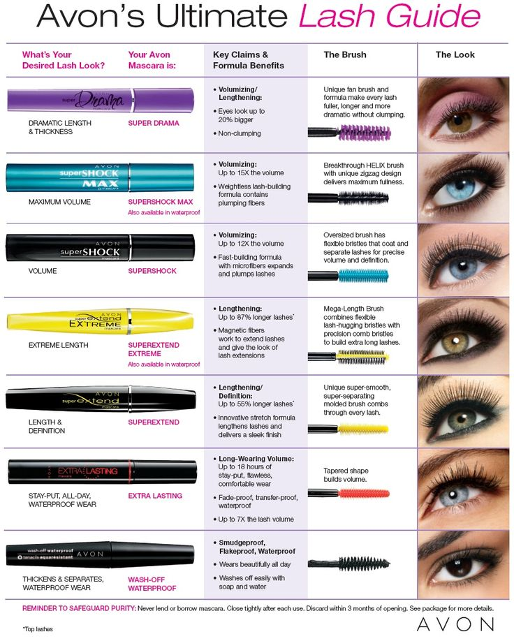 Having a hard time deciding which Avon mascara to buy? This guide helps you decide if Super Drama, SuperShock Max, SuperShock, SuperExtend Extreme, SuperExtend, ExtraLasting, or Wash-off Waterproof is right for you. Shop for Avon mascara at www.youravon.com/debrabean
