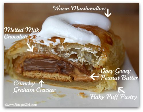 Peanut Butter & S'Mores Turnovers... yes please!!!: Smores Turnovers, Fun Recipes, Peanuts, Food, Butter S Mores, S Mores Turnovers, Peanut Butter, Butter Smores