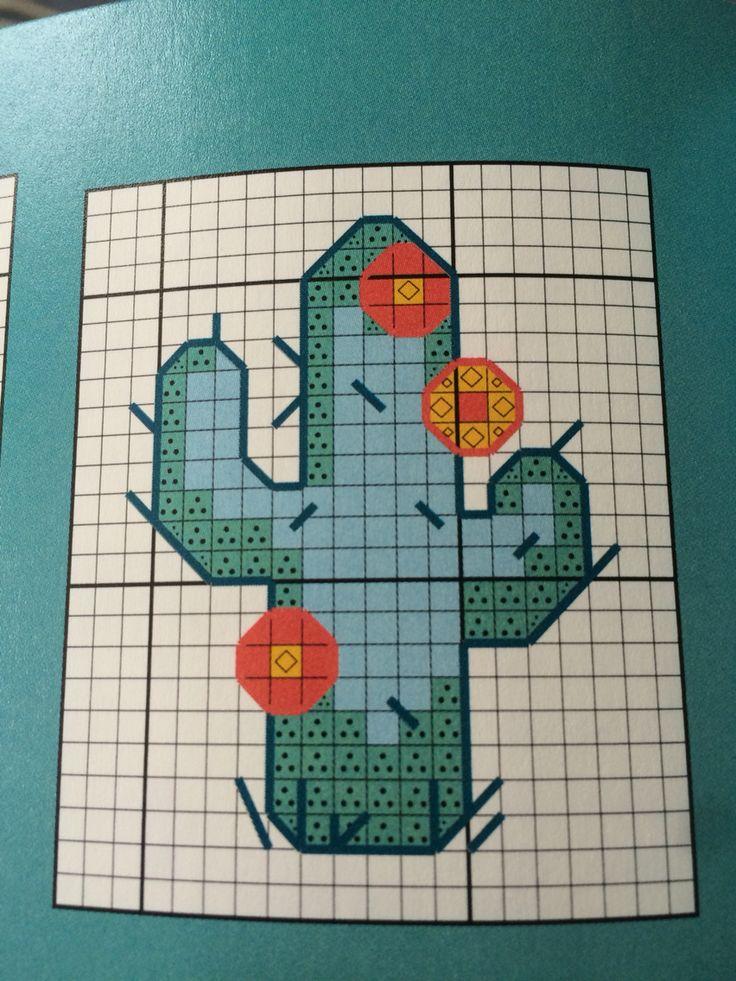 Cactus cross stitch pattern.