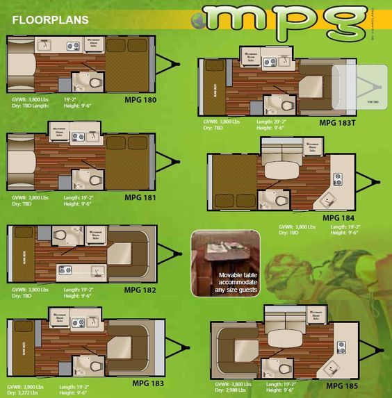 25 Best Ideas About Travel Trailer Floor Plans On