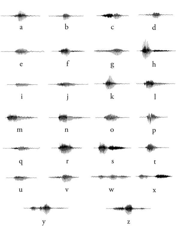 Alphabet des ondes sonores alphabet sound waves Interesting ideas, thoughts