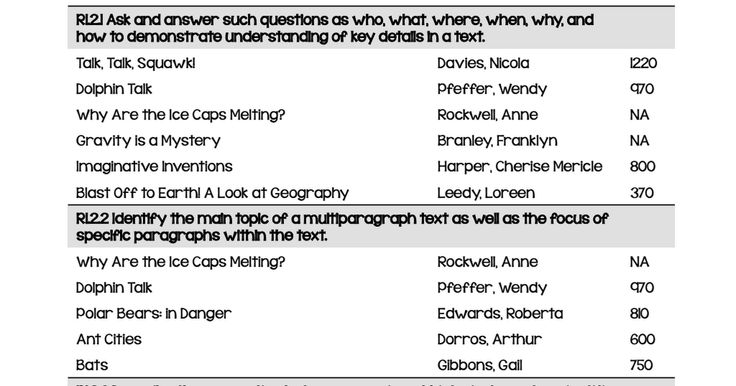 Informational Text List.pdf