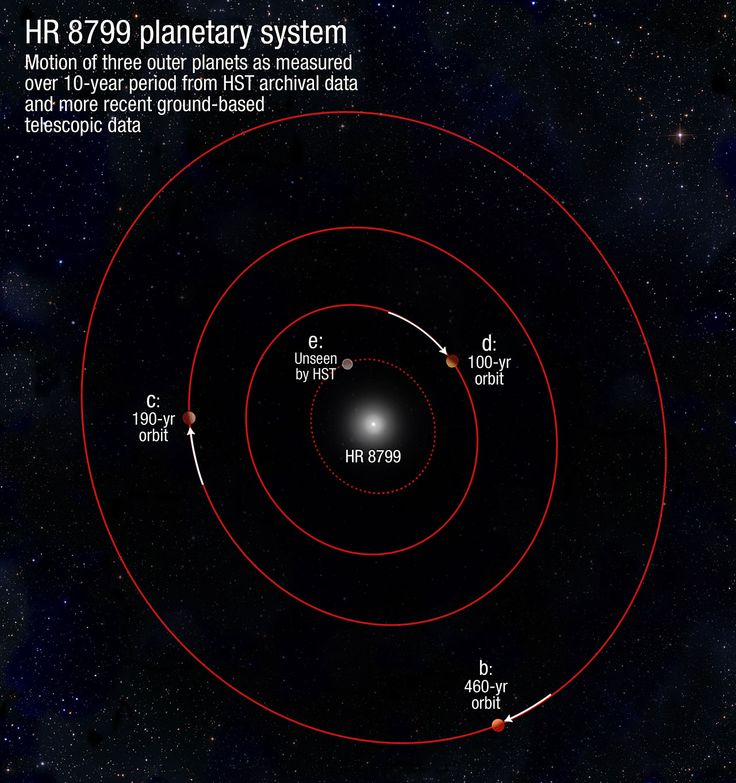 diagrams solar system exoplanets - photo #16