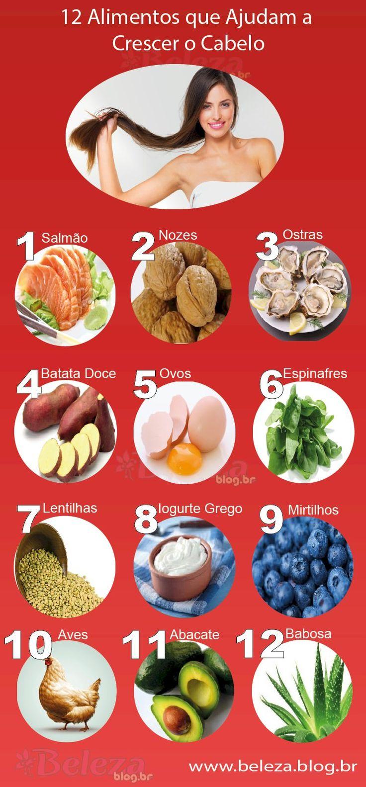 Alimentos que Ajudam o Cabelo a Crescer