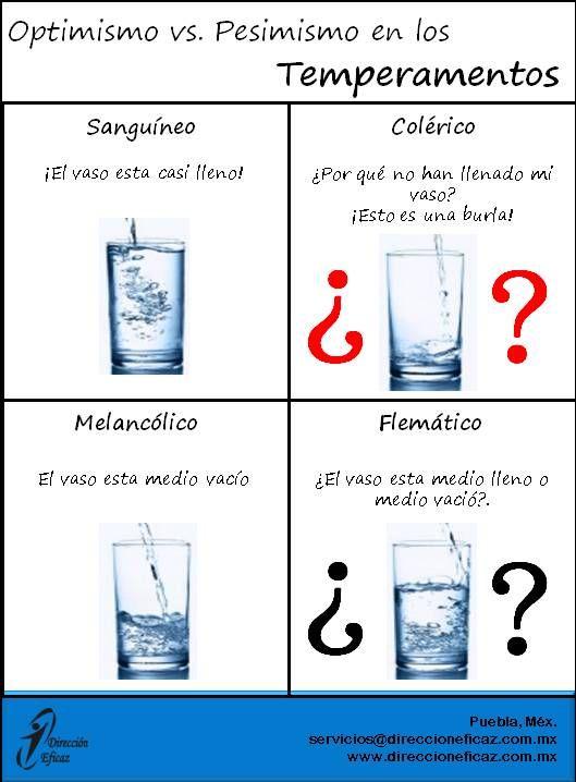 C mo ve cada temperamento el cl sico vaso con agua - Vaso con agua ...