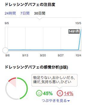「ドレッシングパフェ」  (via http://realtime.search.yahoo.co.jp/search/%E3%83%89%E3%83%AC%E3%83%83%E3%82%B7%E3%83%B3%E3%82%B0%E3%83%91%E3%83%95%E3%82%A7/?fr=rts_algo )