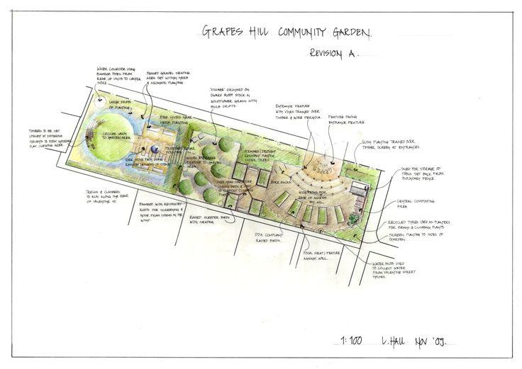 Community Garden Design Plans | Grapes Hill Community Garden