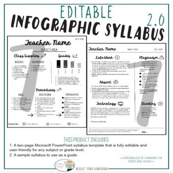 Infographic Syllabus 2.0 [EDITABLE in PP] As a veteran teacher, one of my most requested forms is my class syllabus. This product provides you with a modern spin on the traditional class syllabus. Since it is an editable PowerPoint file you can tailor it to suit any grade level or subject area!