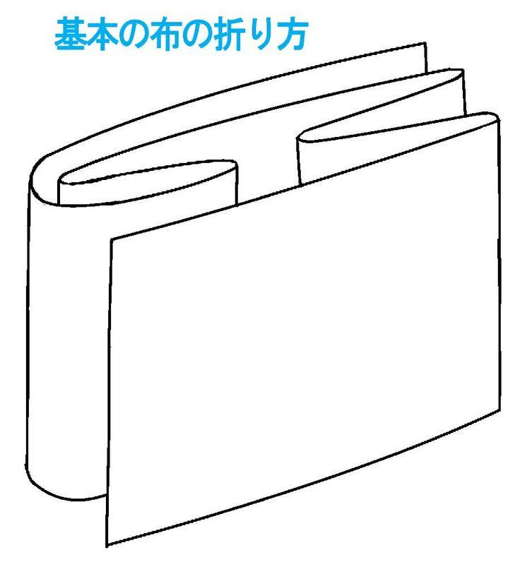以前、「グランマ!」でやったバッグインバッグについてお問い合わせをいただきましたので、作り方をお知らせいたします。 バッグインバッグというのは、バッグの...