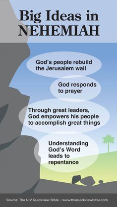 The Quick View Bible » Big Ideas in Nehemiah