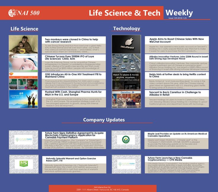 #NAI500 #LifeScience & #Technology Weekly 129 – Two monkeys were cloned in China to help with cancer research  https://nai500.com/…/life-science-technology-weekly-129-tw…/ …  #Alibaba #Baidu #Biopharma #biotechnology #Investment #medicaldevice #Pharmaceutical #Tencent