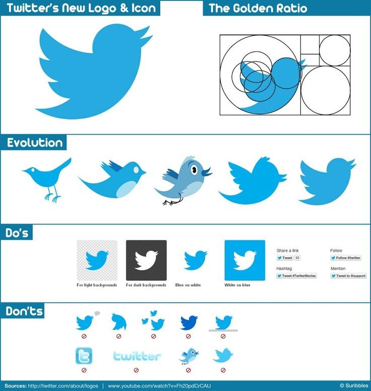 Twitter's New Logo. [Following the Golden Ratio]