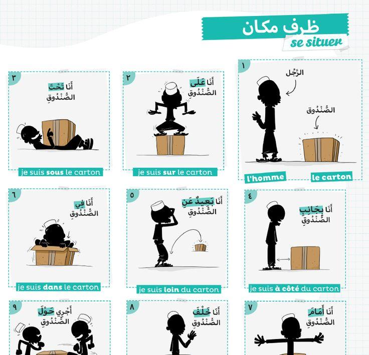 41 best apprendre l u0026 39 arabe images on pinterest