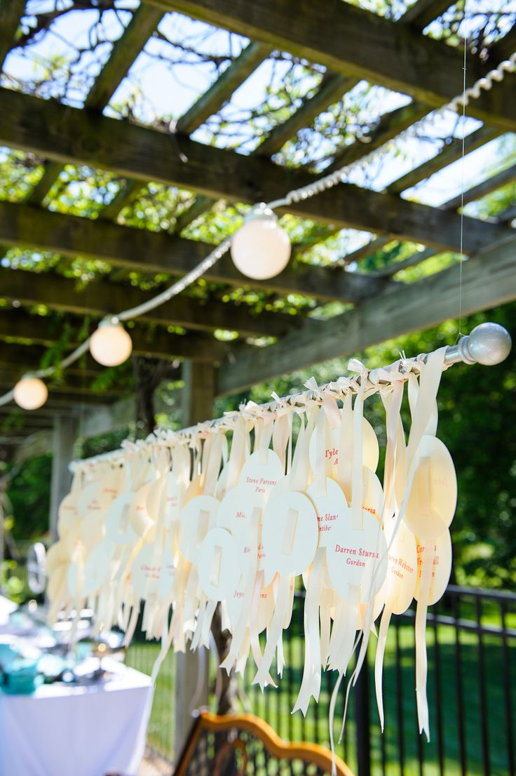 backyard wedding ceremony and reception