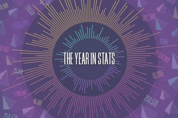 """2016: The Year in Stats   From the smash success of the """"Undertale"""" soundtrack to a lot of people using the word """"Home"""" in their song titles here's what happened on Bandcamp this year."""