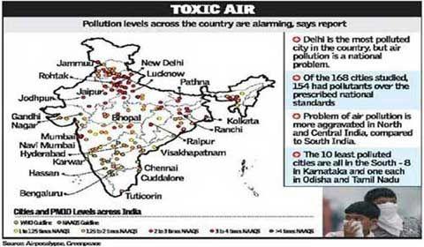 Air pollution not just problem of Delhi but a national problem http://www.drishtiias.com/upsc-exam-gs-resources-Air-pollution-not-just-problem-of-Delhi-but-a-national-problem #General_Studies #Air_Polution #Central_Pollution_Control_Board #UPSC #IAS_Mains_Exam