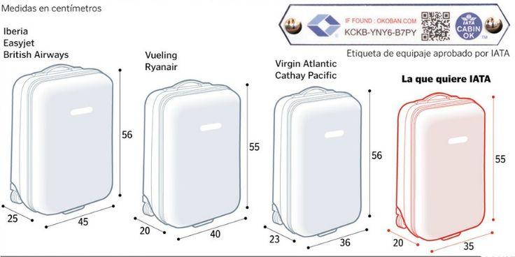 Resultado de imagen de maleta cabina medidas