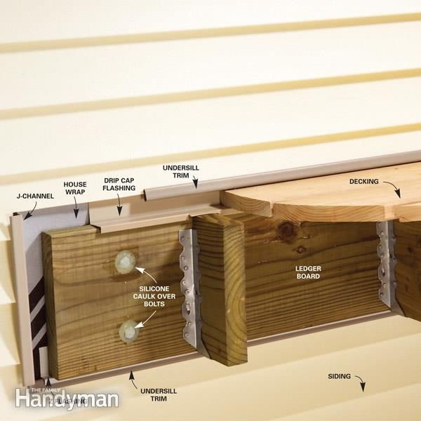 Flashing A Deck Ledger Board On Vinyl Siding Vinyls