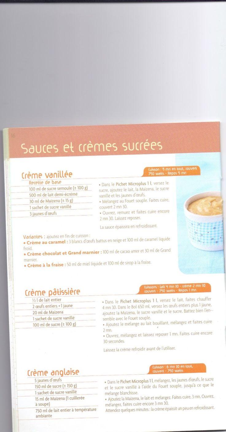 HoneySanTupp & La P'tite Laeti: Les sucrées au Microcook/Microplus