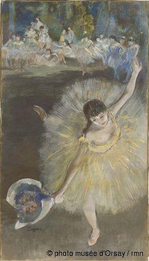 Arabesque end 1877 Degas Oil paint & gasoline pastel on paper Orsay Museum